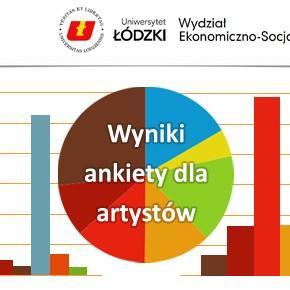 Badanie artystów MegaTotal.pl – skrócony raport