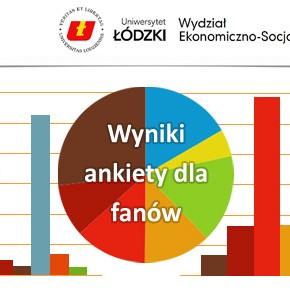 Badanie fanów MegaTotal.pl – skrócony raport